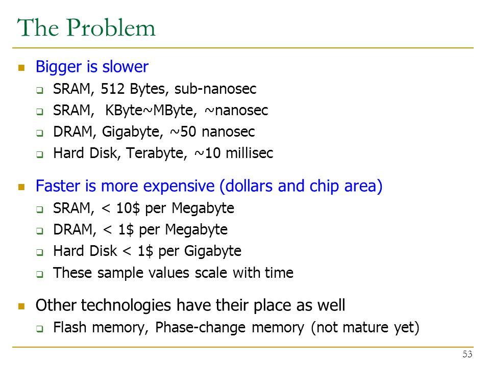 The Problem Bigger is slower  SRAM, 512 Bytes, sub-nanosec  SRAM, KByte~MByte, ~nanosec  DRAM, Gigabyte, ~50 nanosec  Hard Disk, Terabyte, ~10 mil