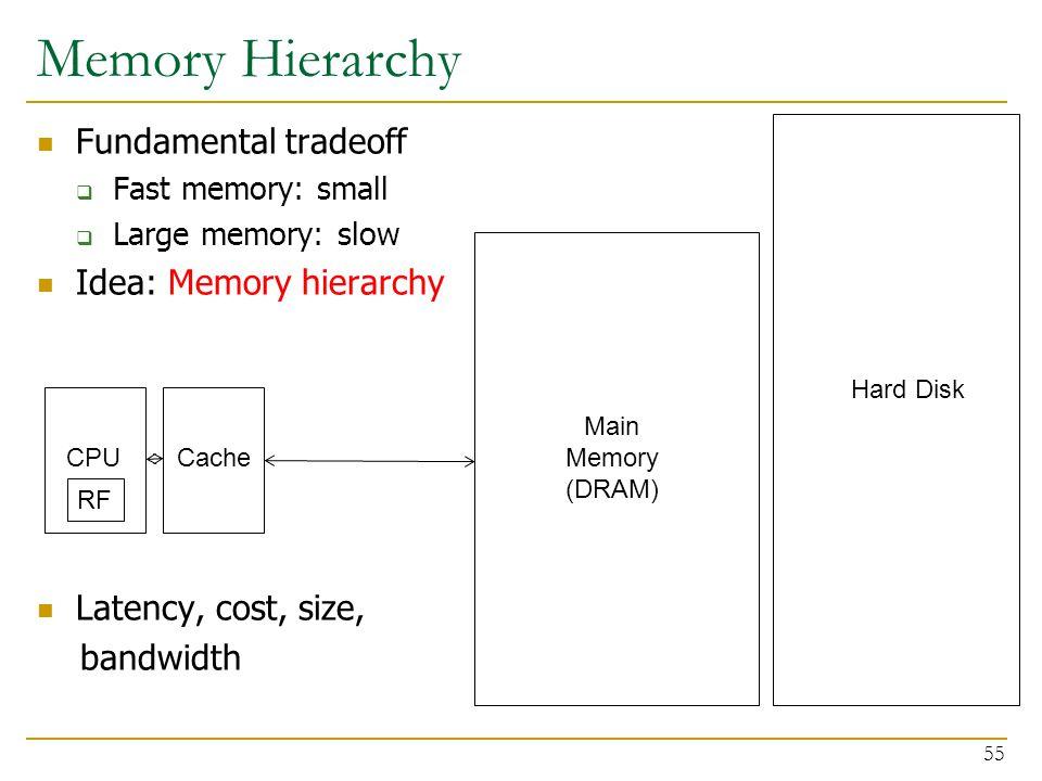Memory Hierarchy Fundamental tradeoff  Fast memory: small  Large memory: slow Idea: Memory hierarchy Latency, cost, size, bandwidth 55 CPU Main Memo