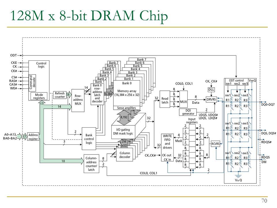 128M x 8-bit DRAM Chip 70
