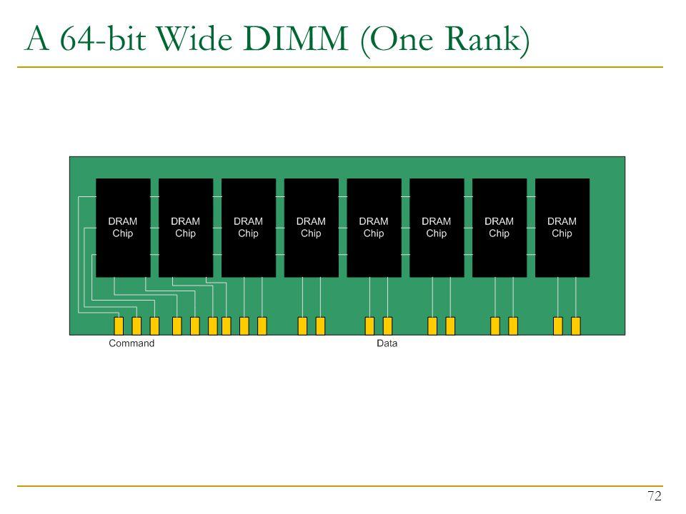 A 64-bit Wide DIMM (One Rank) 72