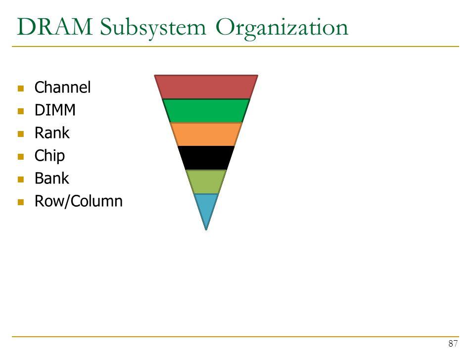 DRAM Subsystem Organization Channel DIMM Rank Chip Bank Row/Column 87