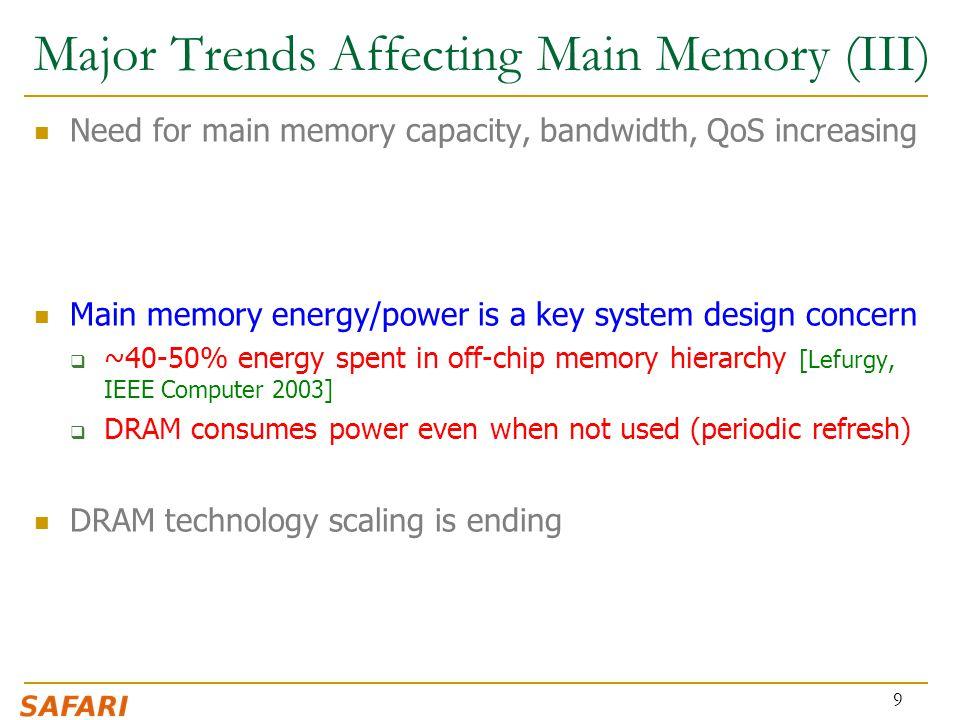 Major Trends Affecting Main Memory (III) Need for main memory capacity, bandwidth, QoS increasing Main memory energy/power is a key system design conc