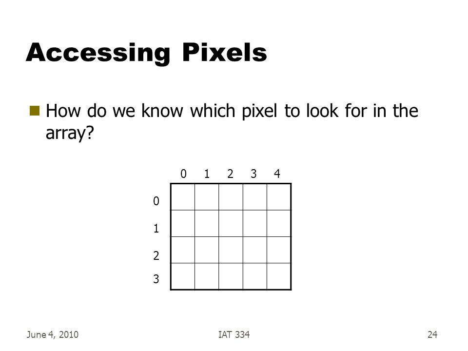 June 4, 2010IAT 33424 Accessing Pixels  How do we know which pixel to look for in the array.