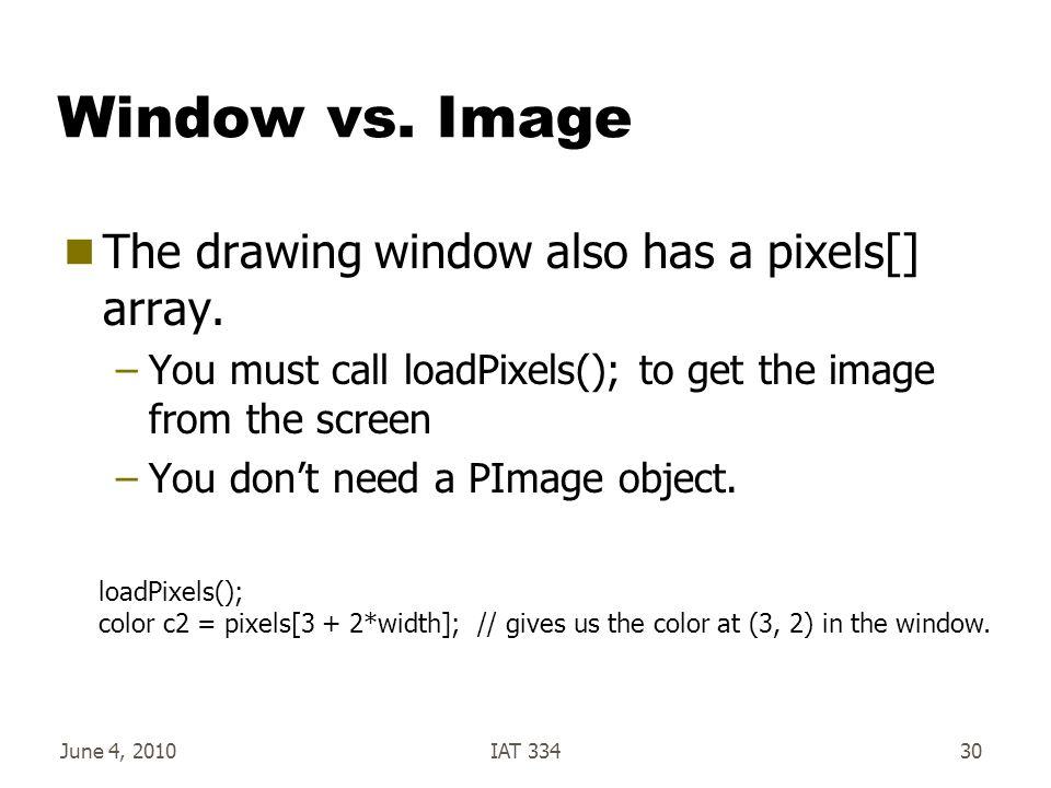 June 4, 2010IAT 33430 Window vs. Image  The drawing window also has a pixels[] array.
