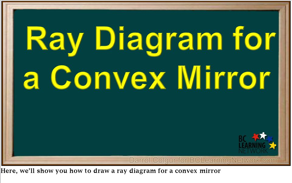 × Then we hold a ruler on the dotted line and extend it with a solid arrow in front of the mirror (click).
