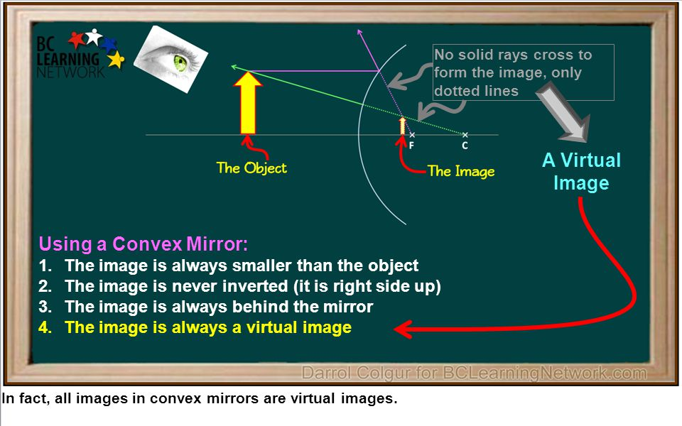 In fact, all images in convex mirrors are virtual images.