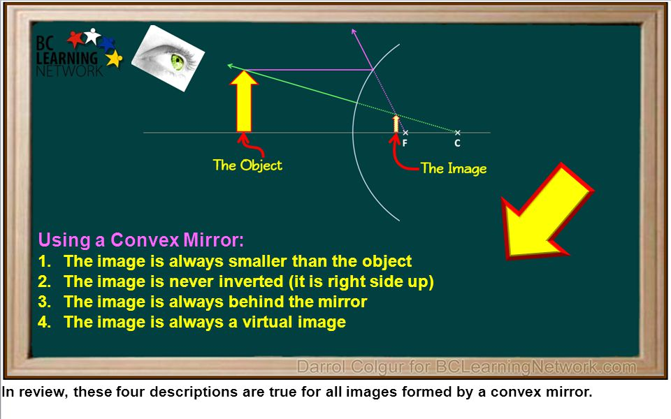 In review, these four descriptions are true for all images formed by a convex mirror.