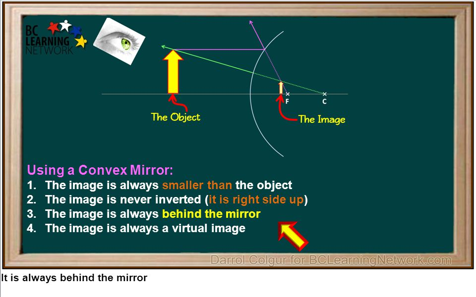 It is always behind the mirror Using a Convex Mirror: 1.The image is always smaller than the object 2.The image is never inverted (it is right side up) 3.The image is always behind the mirror 4.The image is always a virtual image
