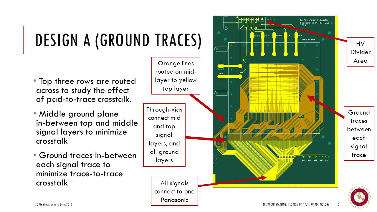DESIGN A (GROUND TRACES) Top three rows are routed across to study the effect of pad-to-trace crosstalk.