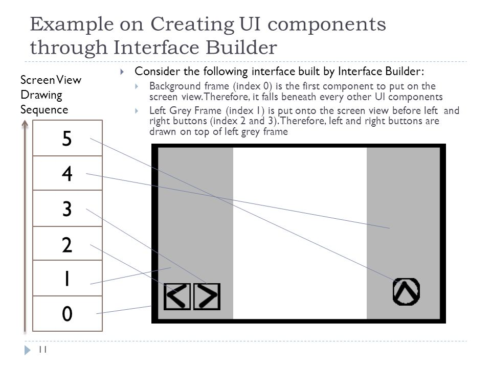 4 2 3 5 0 1 Example on Creating UI components through Interface Builder 11  Consider the following interface built by Interface Builder:  Background