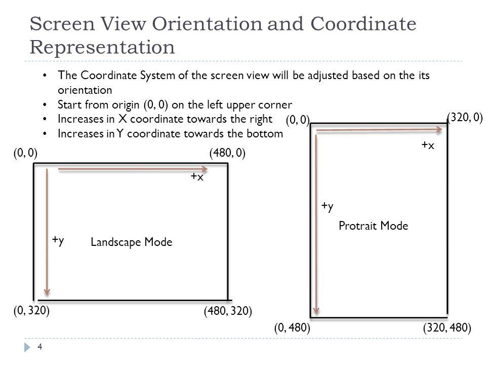 Screen View Orientation and Coordinate Representation 4 (0, 0) (480, 320) (480, 0) (0, 320) Landscape Mode (0, 0) (320, 0) (320, 480)(0, 480) Protrait
