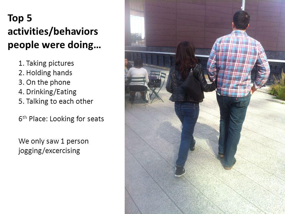 Top 5 activities/behaviors people were doing… 1. Taking pictures 2.