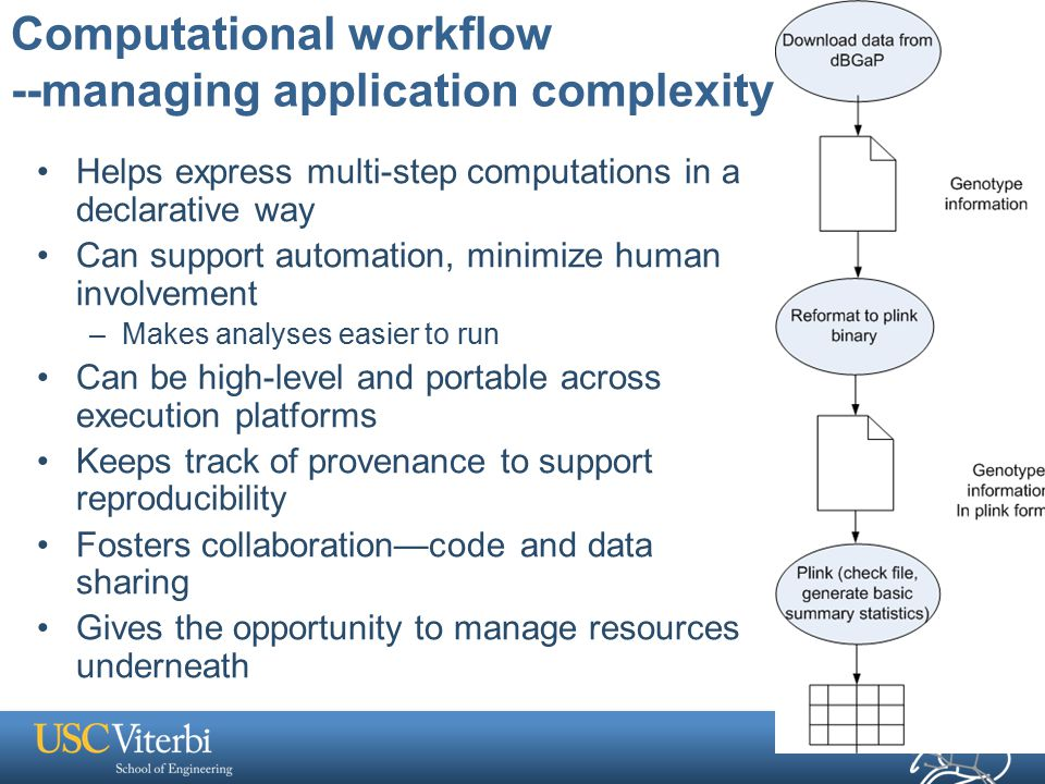 Computational workflow --managing application complexity Helps express multi-step computations in a declarative way Can support automation, minimize human involvement –Makes analyses easier to run Can be high-level and portable across execution platforms Keeps track of provenance to support reproducibility Fosters collaboration—code and data sharing Gives the opportunity to manage resources underneath
