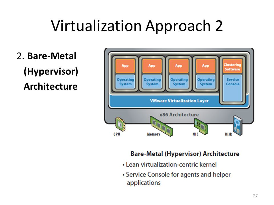 Virtualization Approach 2 2. Bare-Metal (Hypervisor) Architecture 27