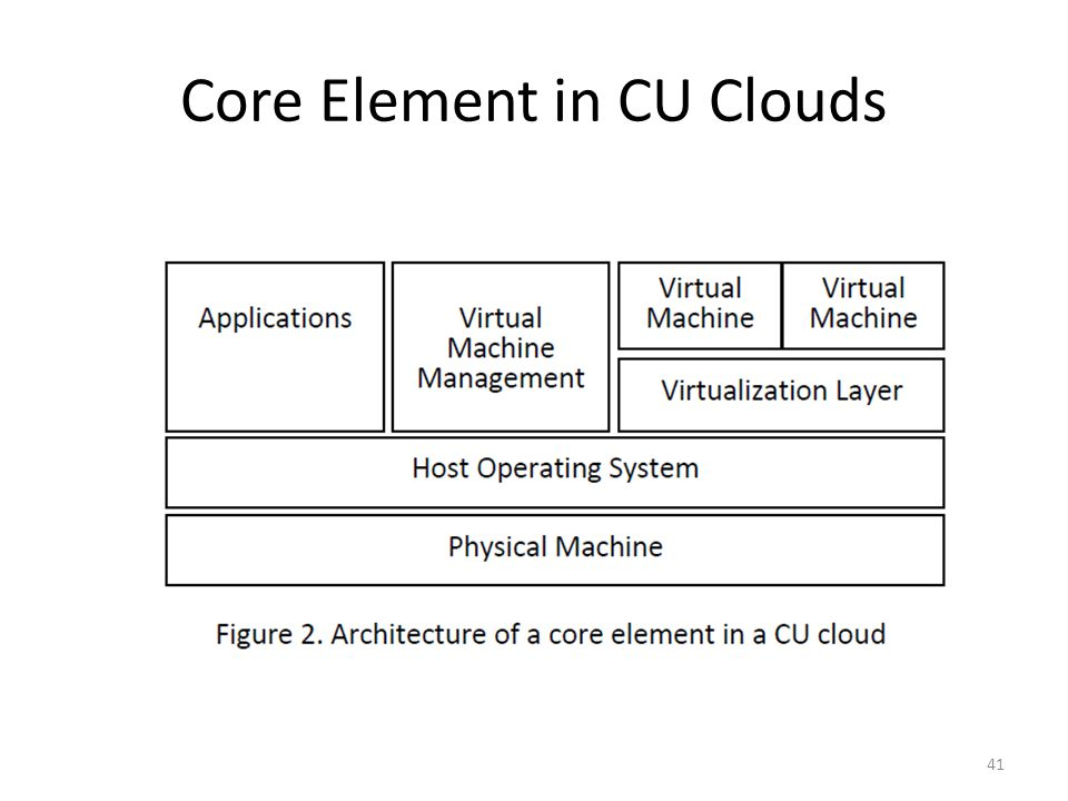 Core Element in CU Clouds 41