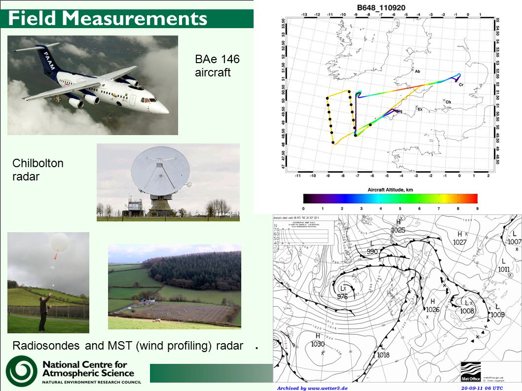 http://www.ncas.ac.uk Field Measurements.