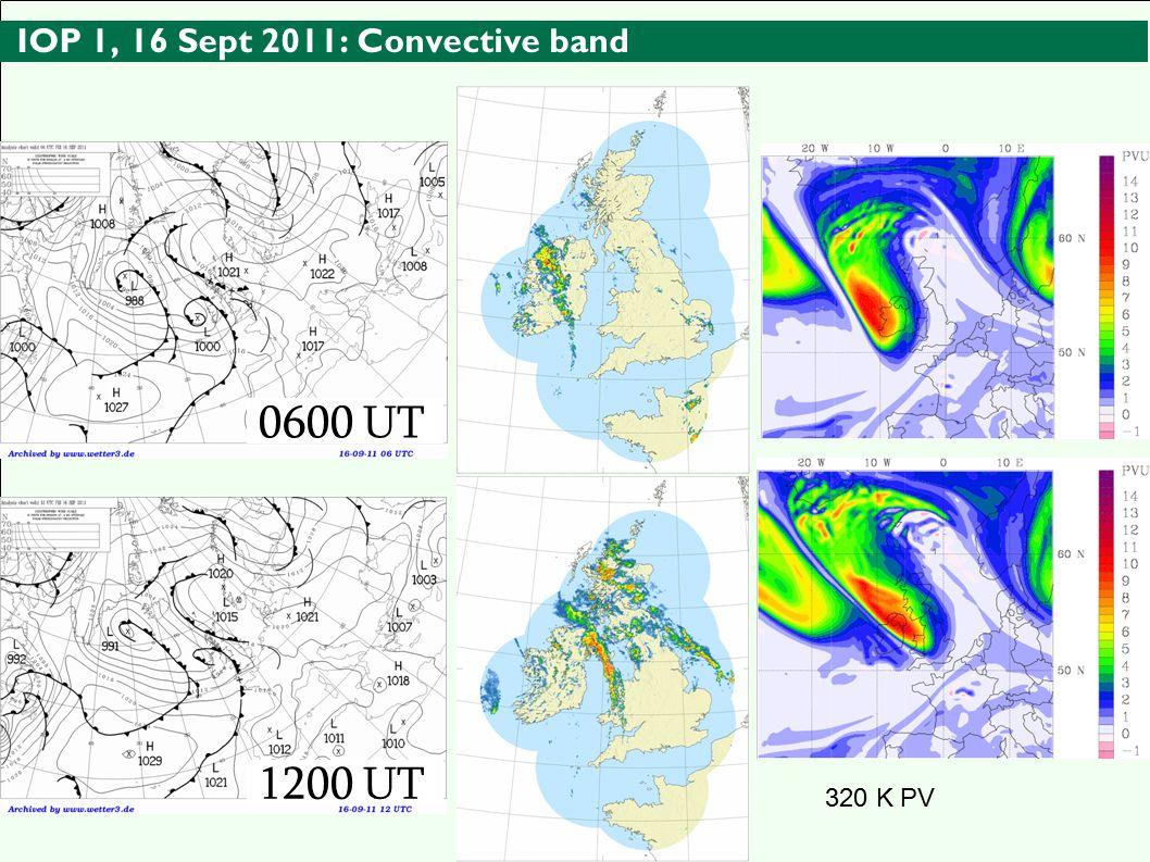 http://www.ncas.ac.uk IOP 1, 16 Sept 2011: Convective band 320 K PV 0600 UT 1200 UT