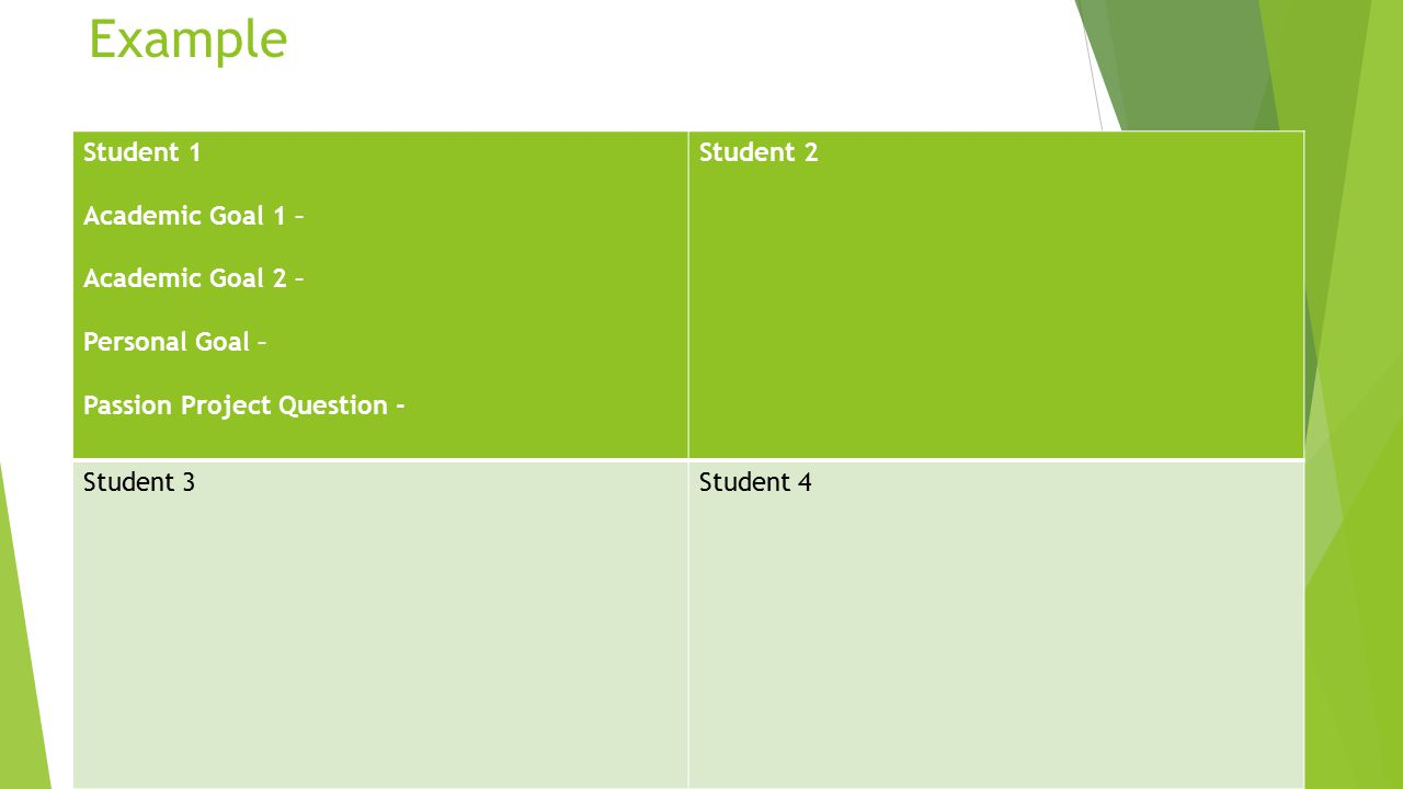 Example Student 1 Academic Goal 1 – Academic Goal 2 – Personal Goal – Passion Project Question - Student 2 Student 3Student 4