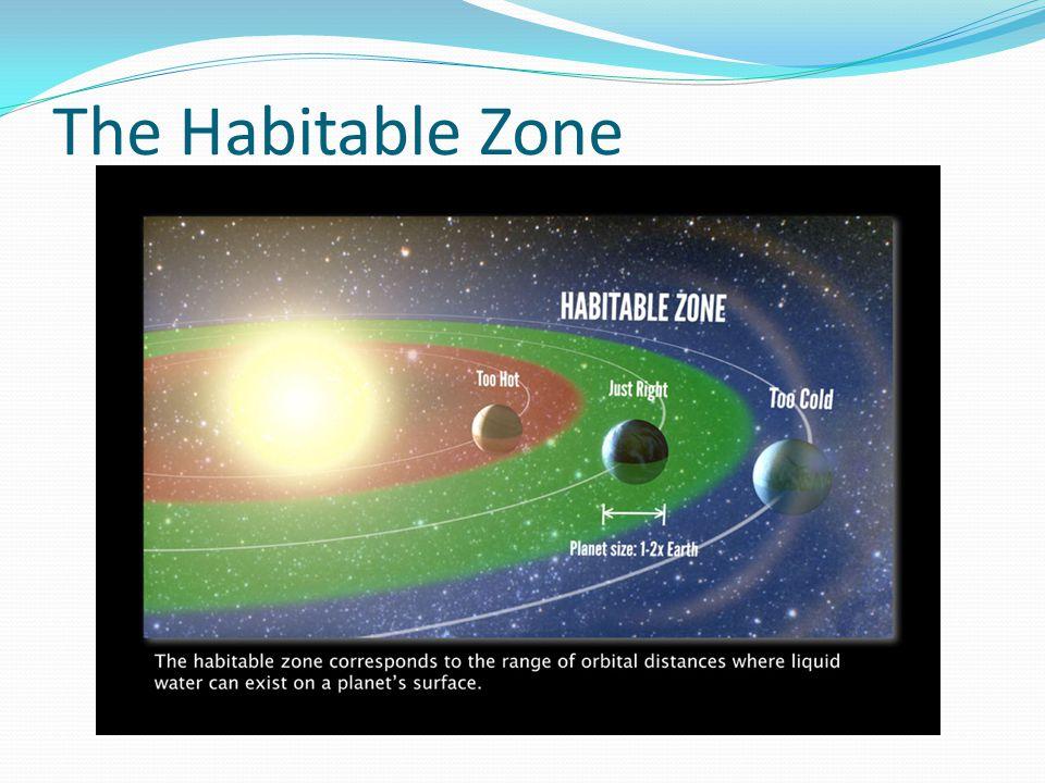 The Habitable Zone
