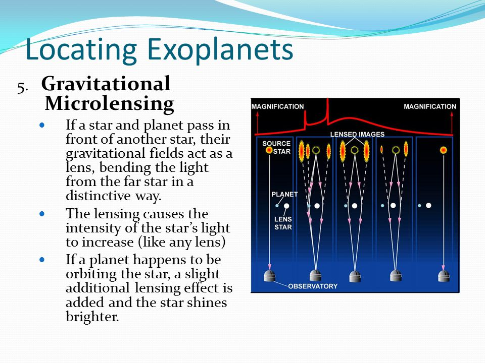 Locating Exoplanets 5. Gravitational Microlensing If a star and planet pass in front of another star, their gravitational fields act as a lens, bendin