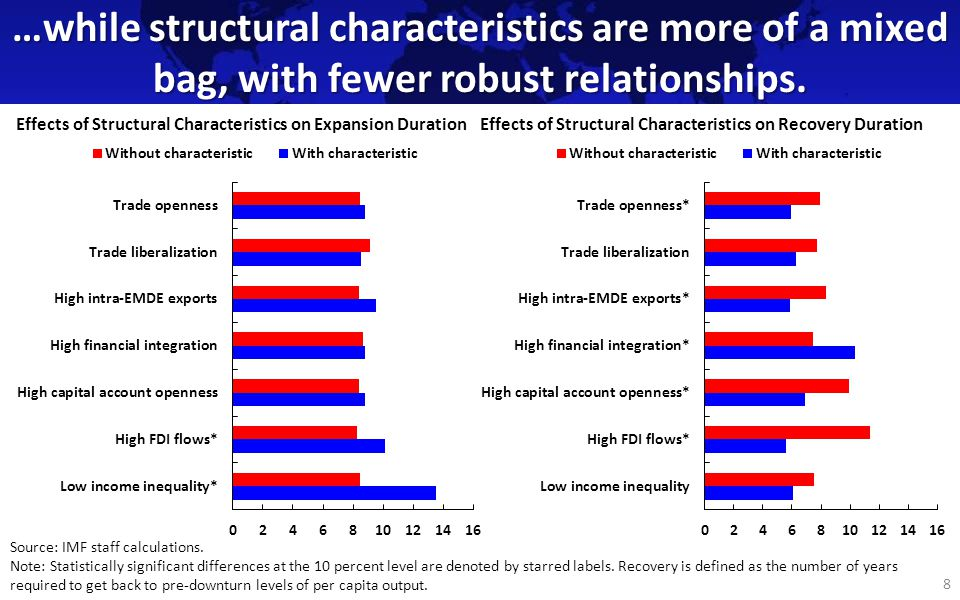 …while structural characteristics are more of a mixed bag, with fewer robust relationships.