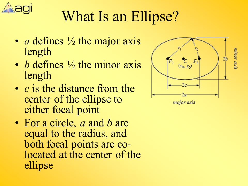 Semi-Major Axis ( Altitude for circular orbits ) Semi-major axis is the only orbital parameter that determines the orbital period.