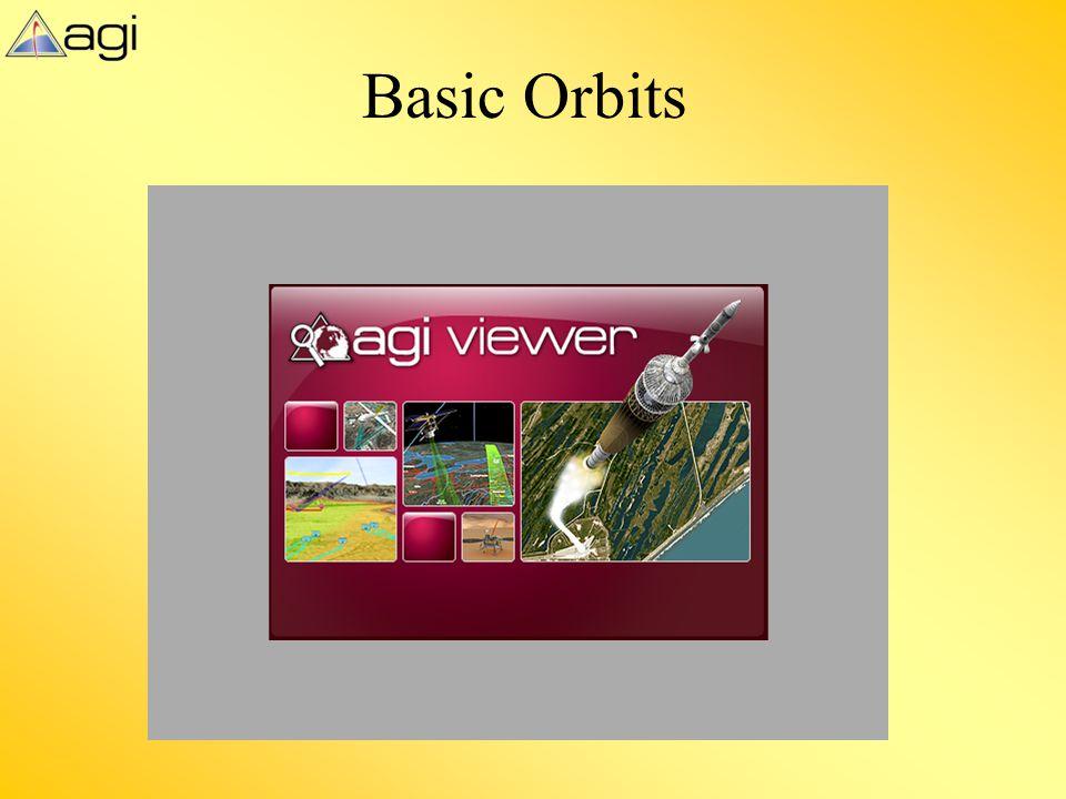How Are Orbits Described.
