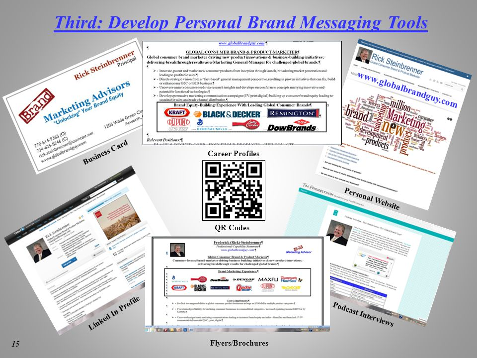 www.globalbrandguy.com Career Profiles Flyers/Brochures Podcast Interviews Linked In Profile Personal Website Business Card QR Codes Third: Develop Personal Brand Messaging Tools 15