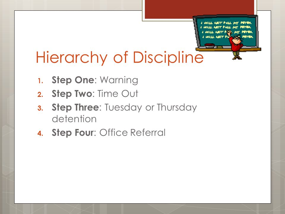 Hierarchy of Discipline 1.Step One : Warning 2. Step Two : Time Out 3.