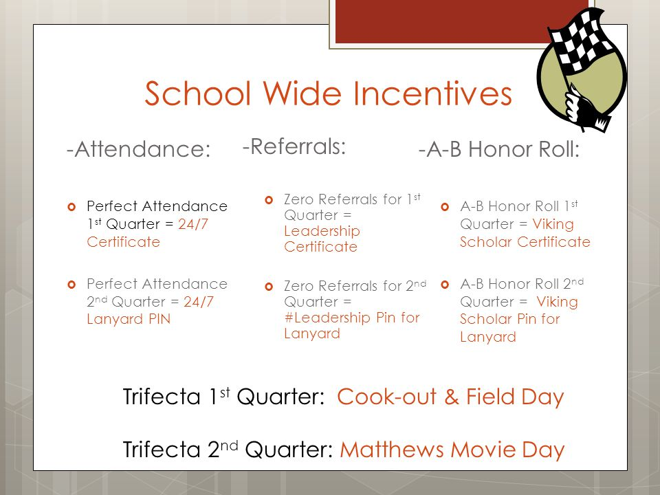 School Wide Incentives -Attendance:  Perfect Attendance 1 st Quarter = 24/7 Certificate  Perfect Attendance 2 nd Quarter = 24/7 Lanyard PIN -A-B Honor Roll:  A-B Honor Roll 1 st Quarter = Viking Scholar Certificate  A-B Honor Roll 2 nd Quarter = Viking Scholar Pin for Lanyard -Referrals:  Zero Referrals for 1 st Quarter = Leadership Certificate  Zero Referrals for 2 nd Quarter = #Leadership Pin for Lanyard Trifecta 1 st Quarter: Cook-out & Field Day Trifecta 2 nd Quarter: Matthews Movie Day