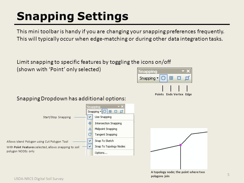 USDA-NRCS Digital Soil Survey 5 Snapping Settings This mini toolbar is handy if you are changing your snapping preferences frequently.