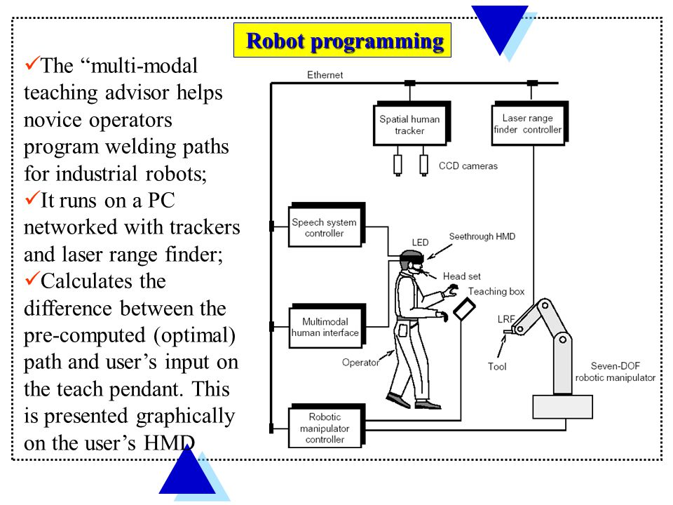 VR applications in Robotics/manufacturing relate to several areas:  CAD design and robot programming, making the process more intuitive;  Teleoperation (control at a distance) alleviating problems related to poor visibility and large time delays;  Multiplexed teleoperation, acting as a filter of particular robot kinematics; Robots are also used in VR in haptic interfaces (discussed earlier in our course).