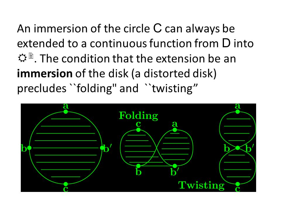 An immersion of the circle C can always be extended to a continuous function from D into R 2.
