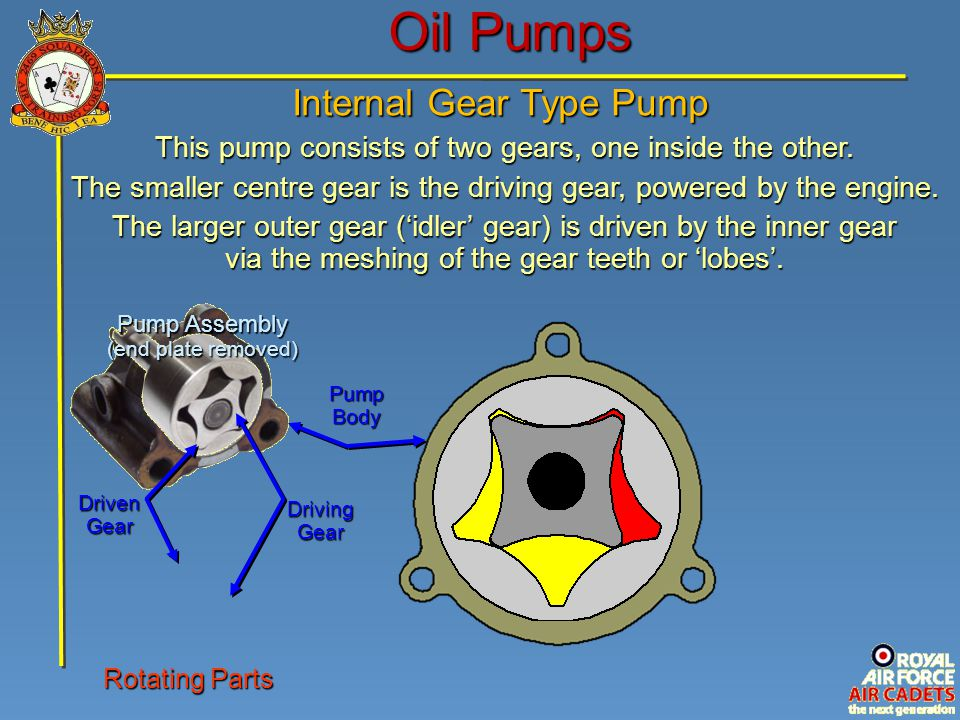 Oil Pumps Internal Gear Type Pump Rotating Parts Driving Gear Pump Body This pump consists of two gears, one inside the other. The smaller centre gear