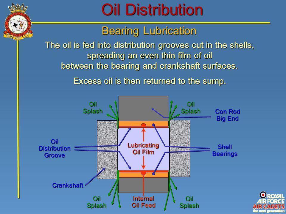 Con Rod Big End Oil Splash Oil Distribution Bearing Lubrication Crankshaft Oil Distribution Groove Internal Oil Feed Lubricating Oil Film Shell Bearin