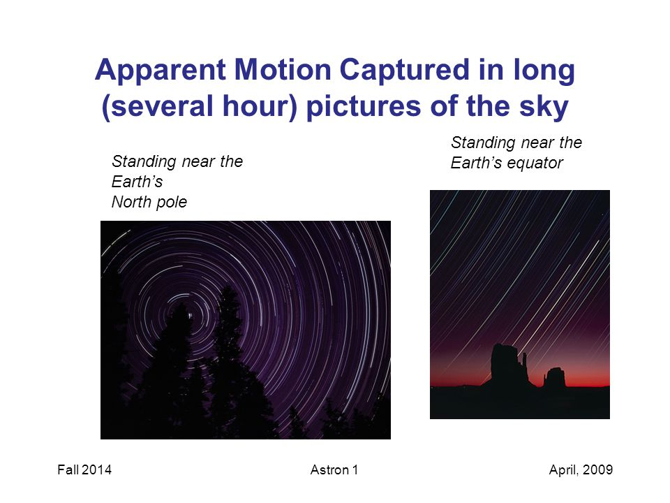 Apparent Motion Captured in long (several hour) pictures of the sky Fall 2014Astron 1April, 2009 Standing near the Earth's equator Standing near the Earth's North pole