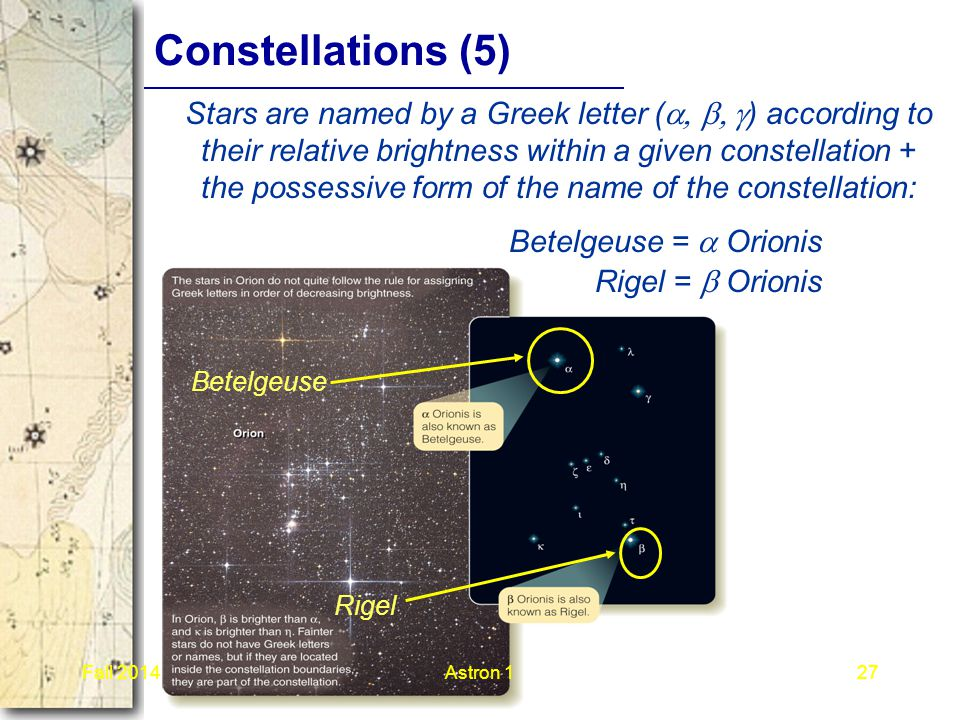 Constellations (5) Stars are named by a Greek letter (  ) according to their relative brightness within a given constellation + the possessive form of the name of the constellation: Orion Betelgeuse Rigel Rigel =  Orionis Betelgeuse =  Orionis Fall 2014Astron 127