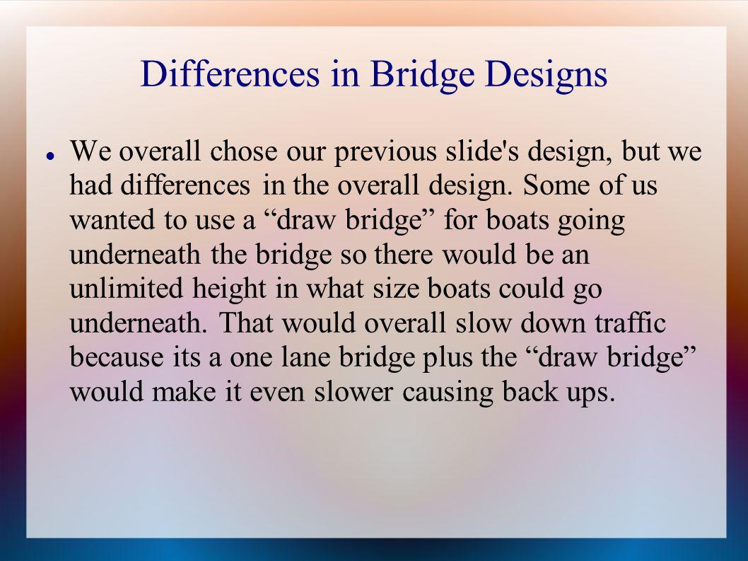 Individual Job Amber – Environmental Engineer  Makes sure the bridge is safe for the environment C.J.