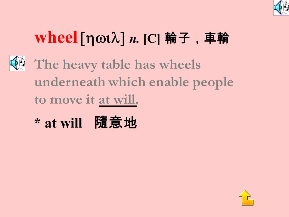 20. wheel [hwil] vt. to move (something) on a vehicle with circular objects which are fixed underneath it and which enable it to move along the ground