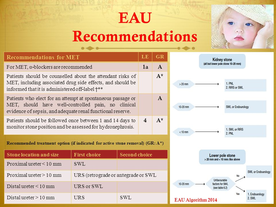 EAU Recommendations EAU Algorithm 2014 Recommendations for MET LEGR For MET, α-blockers are recommended 1aA Patients should be counselled about the attendant risks of MET, including associated drug side effects, and should be informed that it is administered off-label ϯ ** A* Patients who elect for an attempt at spontaneous passage or MET, should have well-controlled pain, no clinical evidence of sepsis, and adequate renal functional reserve.