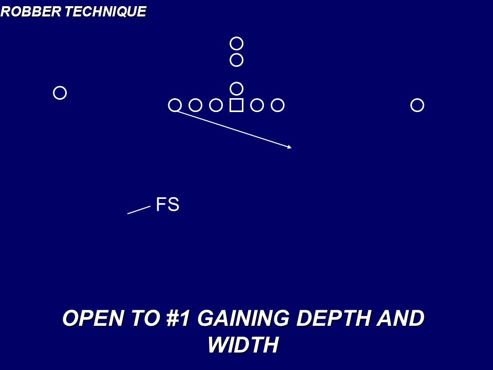 ROBBER TECHNIQUE OPEN TO #1 GAINING DEPTH AND WIDTH FS