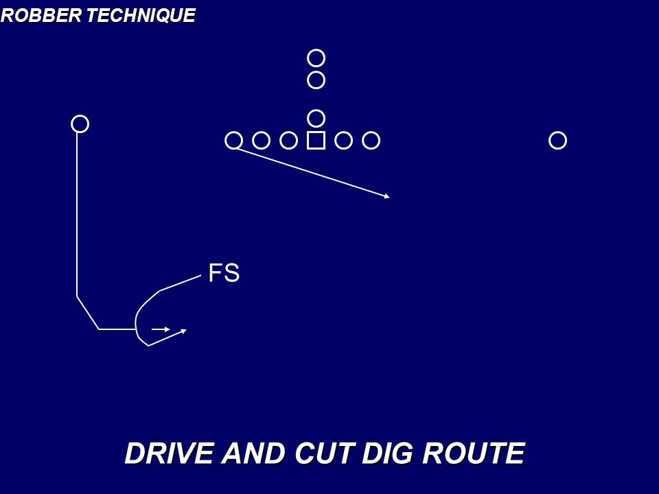 ROBBER TECHNIQUE DRIVE AND CUT DIG ROUTE FS
