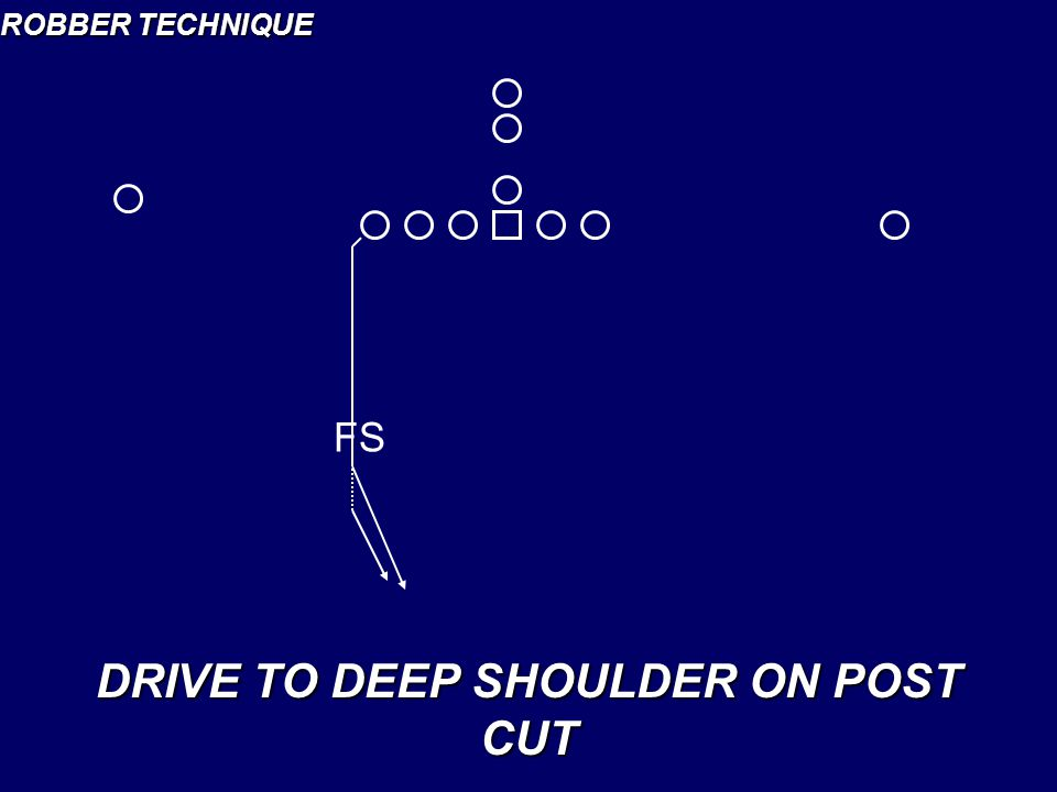 ROBBER TECHNIQUE DRIVE TO DEEP SHOULDER ON POST CUT FS
