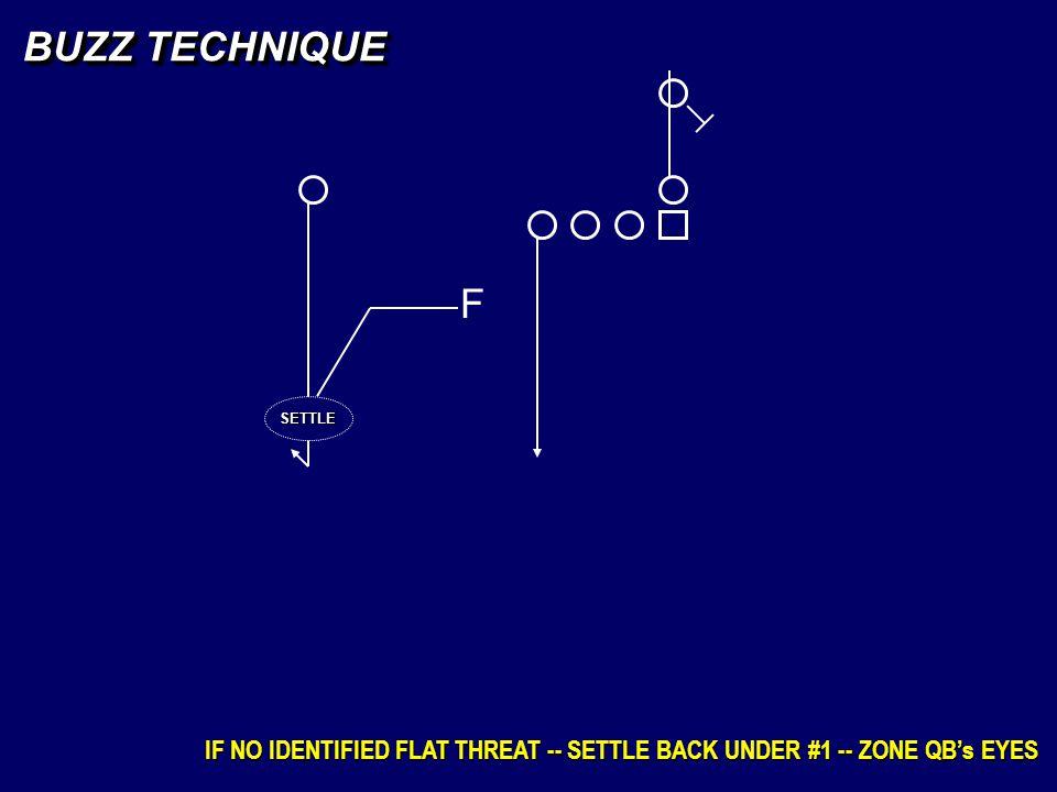 F BUZZ TECHNIQUE IF NO IDENTIFIED FLAT THREAT -- SETTLE BACK UNDER #1 -- ZONE QB's EYES SETTLE