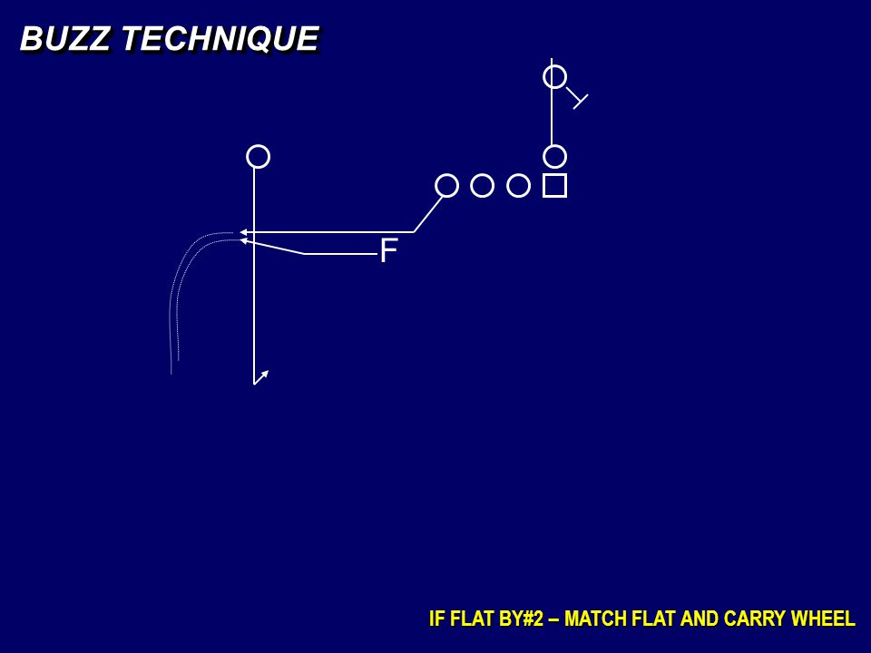 F BUZZ TECHNIQUE IF FLAT BY#2 – MATCH FLAT AND CARRY WHEEL