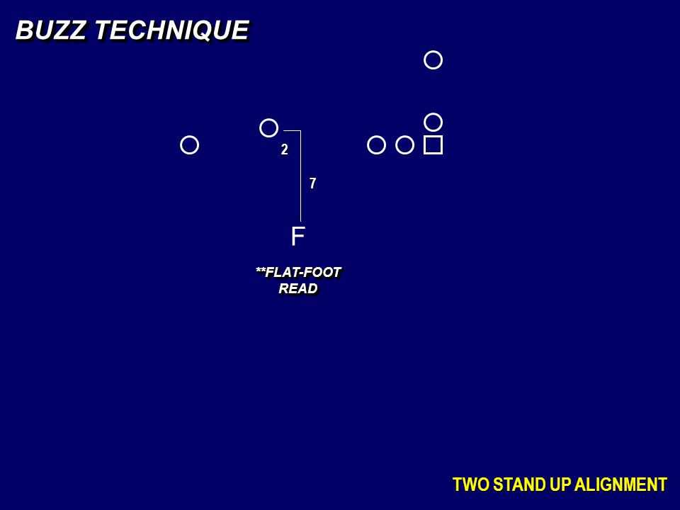 F BUZZ TECHNIQUE TWO STAND UP ALIGNMENT 7 2 **FLAT-FOOTREAD**FLAT-FOOTREAD
