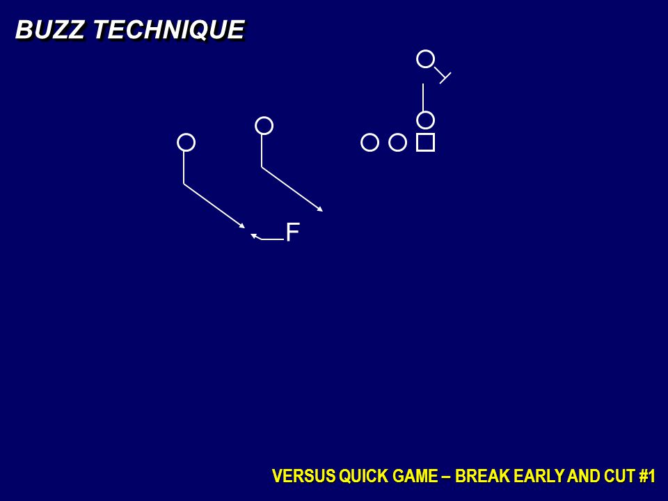 F BUZZ TECHNIQUE VERSUS QUICK GAME – BREAK EARLY AND CUT #1