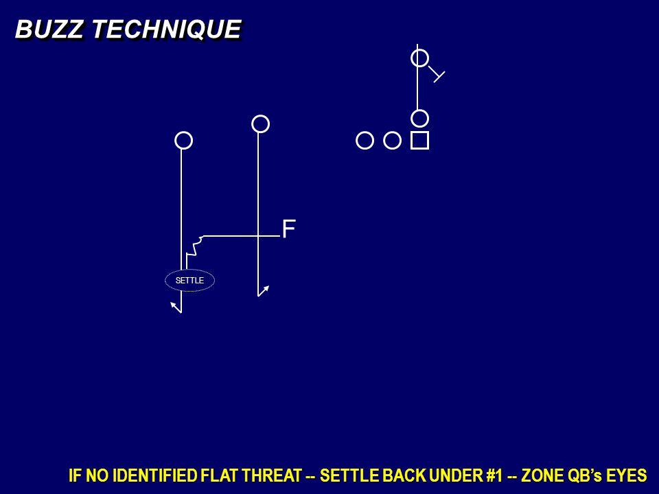 F BUZZ TECHNIQUE SETTLE IF NO IDENTIFIED FLAT THREAT -- SETTLE BACK UNDER #1 -- ZONE QB's EYES