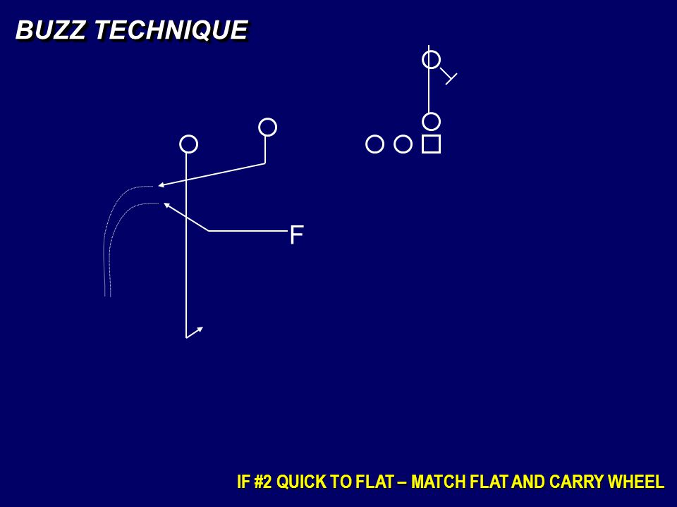 F BUZZ TECHNIQUE IF #2 QUICK TO FLAT – MATCH FLAT AND CARRY WHEEL