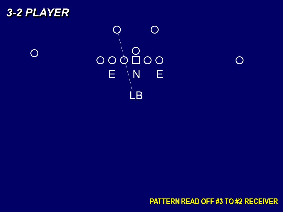 3-2 PLAYER PATTERN READ OFF #3 TO #2 RECEIVER EEN LB